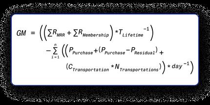 Circularity Formula (Mobile)