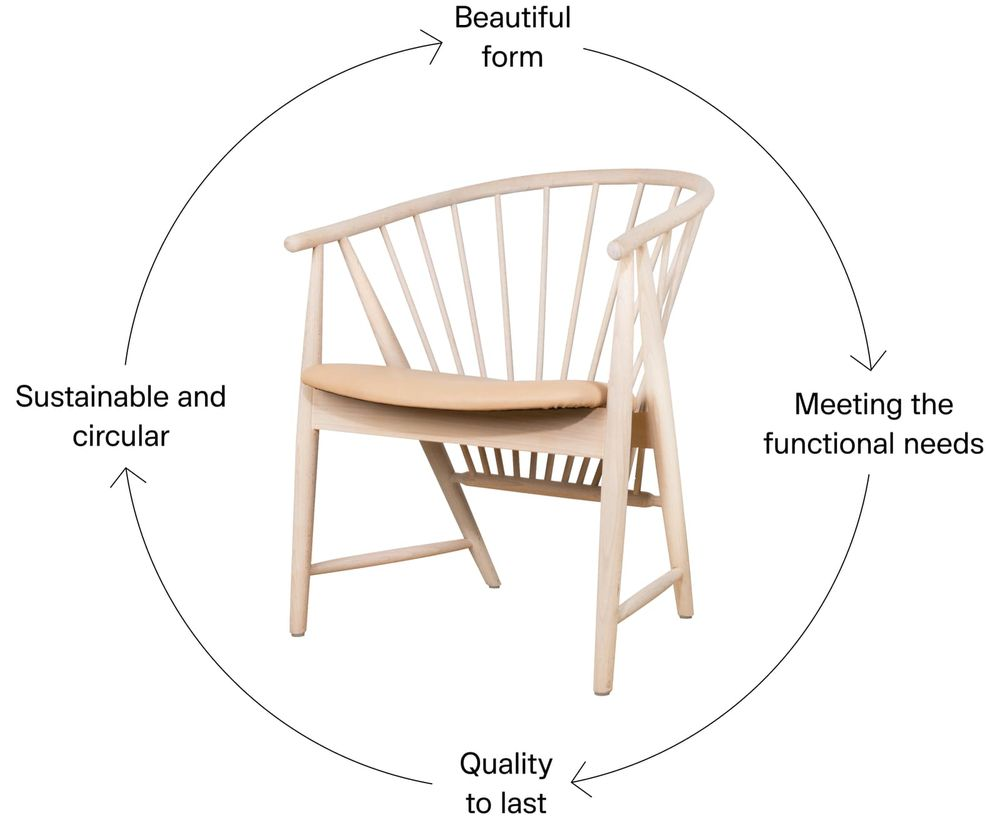 circular-design-big.width-1600.jpg